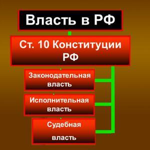 Органы власти Воткинска