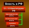 Органы власти в Воткинске