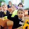 Школы в Воткинске